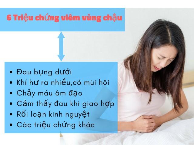 [Image: trieu-chung-benh-viem-vung-chau-3-1-compressed.jpg]