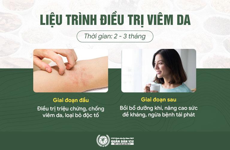 Liệu trình điều trị bệnh viêm da