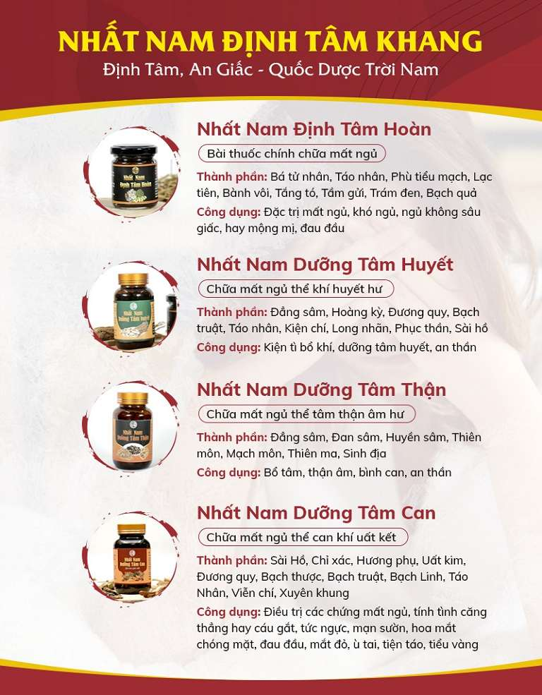 Công dụng và thành phần của bài thuốc Nhất Nam Định Tâm Khang